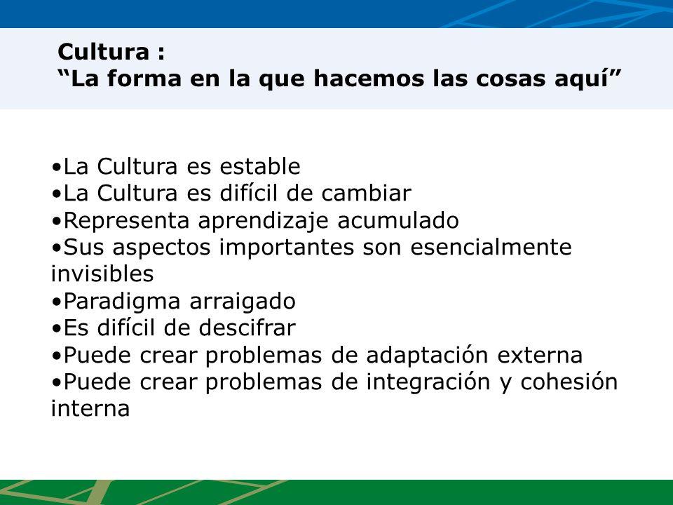 Cultura : La forma en la que hacemos las cosas aquí La Cultura es estable. La Cultura es difícil de cambiar.