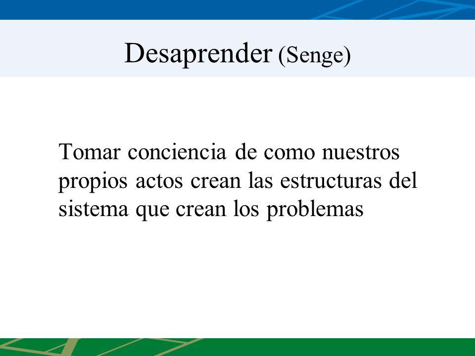 Desaprender (Senge) Tomar conciencia de como nuestros propios actos crean las estructuras del sistema que crean los problemas.