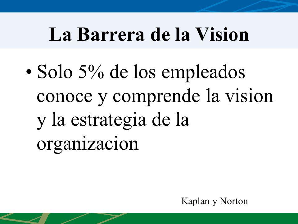 La Barrera de la Vision Solo 5% de los empleados conoce y comprende la vision y la estrategia de la organizacion.