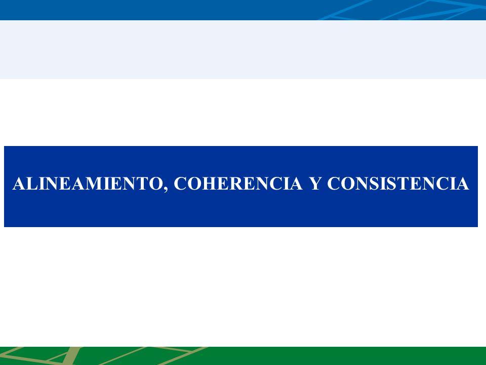 ALINEAMIENTO, COHERENCIA Y CONSISTENCIA