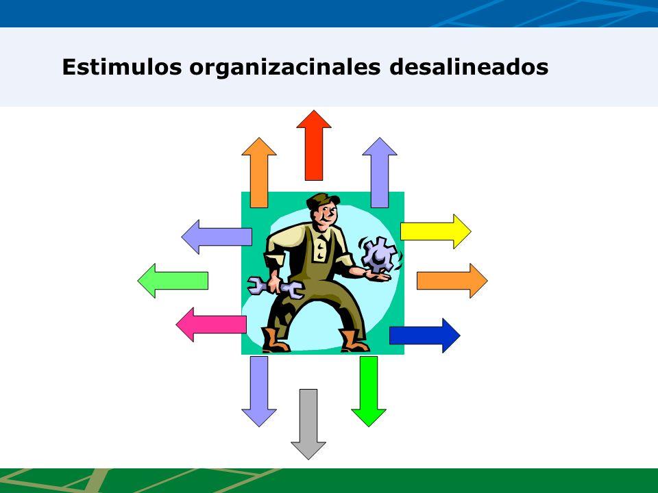 Estimulos organizacinales desalineados