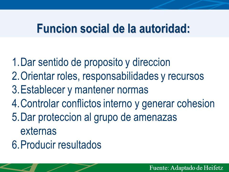 Funcion social de la autoridad: