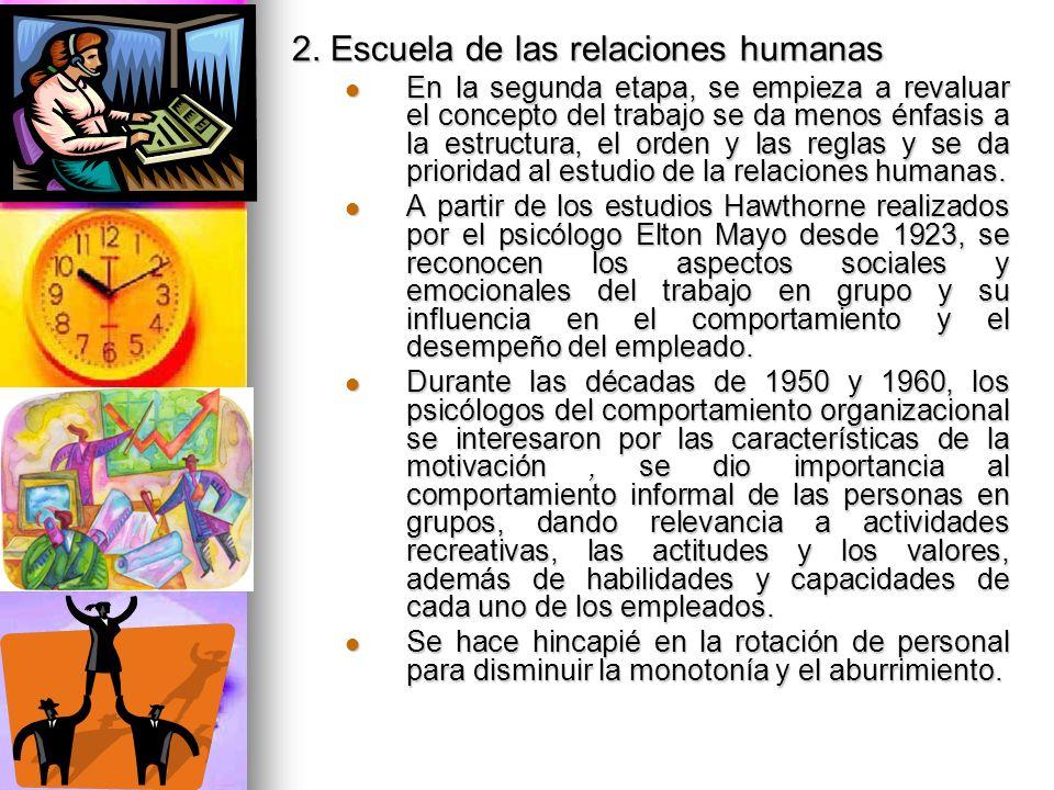 2. Escuela de las relaciones humanas