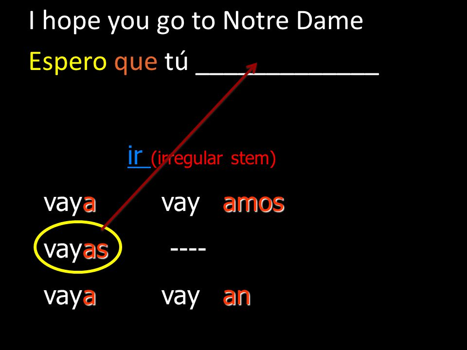 I hope you go to Notre Dame Espero que tú _____________