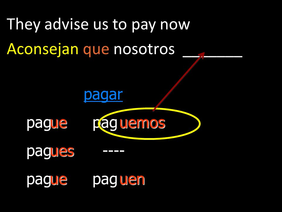 They advise us to pay now Aconsejan que nosotros _______