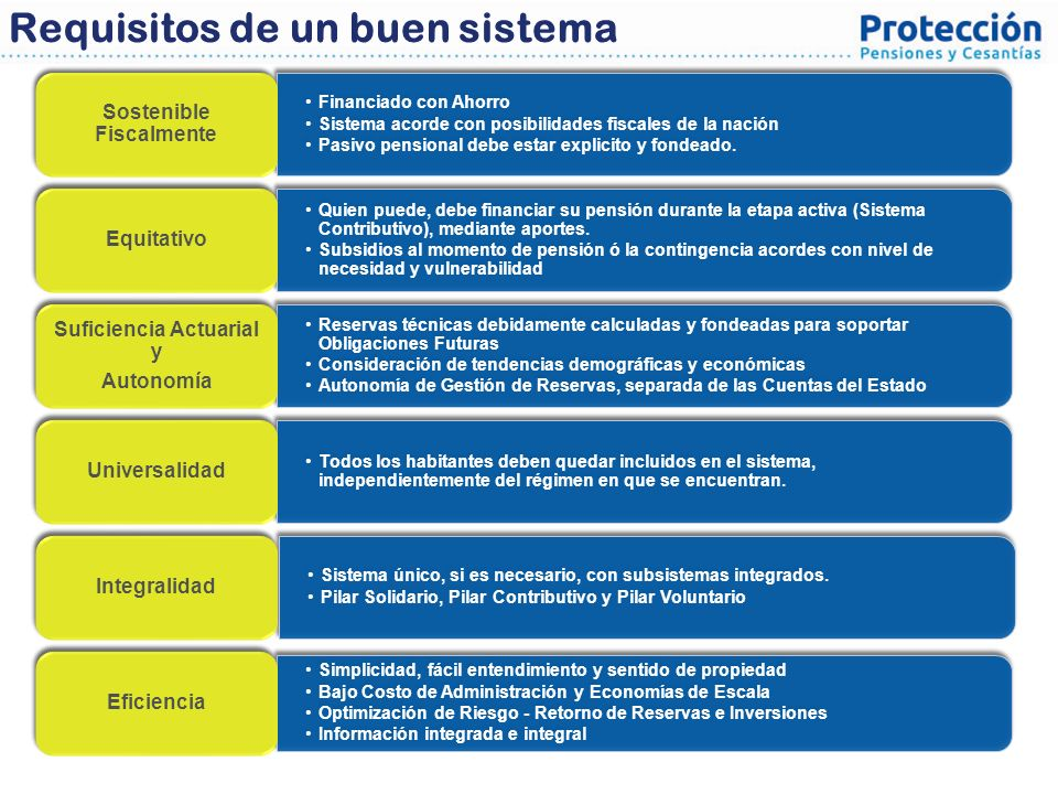 Requisitos de un buen sistema