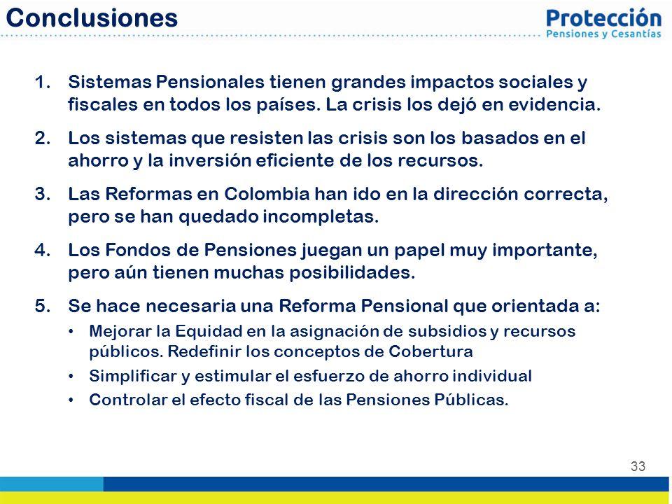 Conclusiones Sistemas Pensionales tienen grandes impactos sociales y fiscales en todos los países. La crisis los dejó en evidencia.