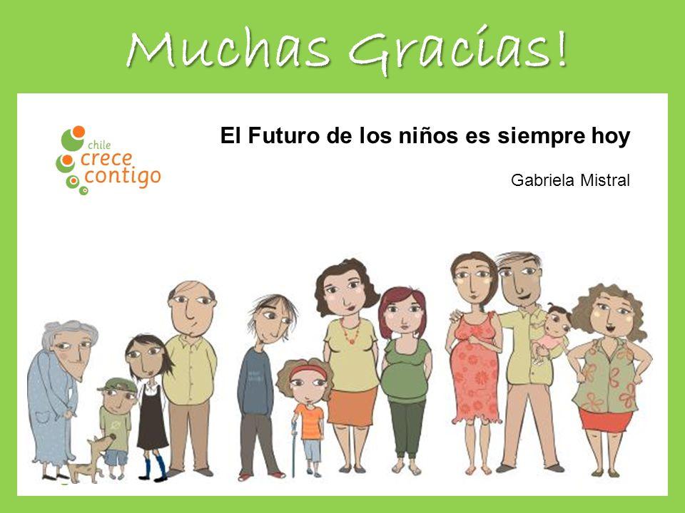 Muchas Gracias! El Futuro de los niños es siempre hoy Gabriela Mistral