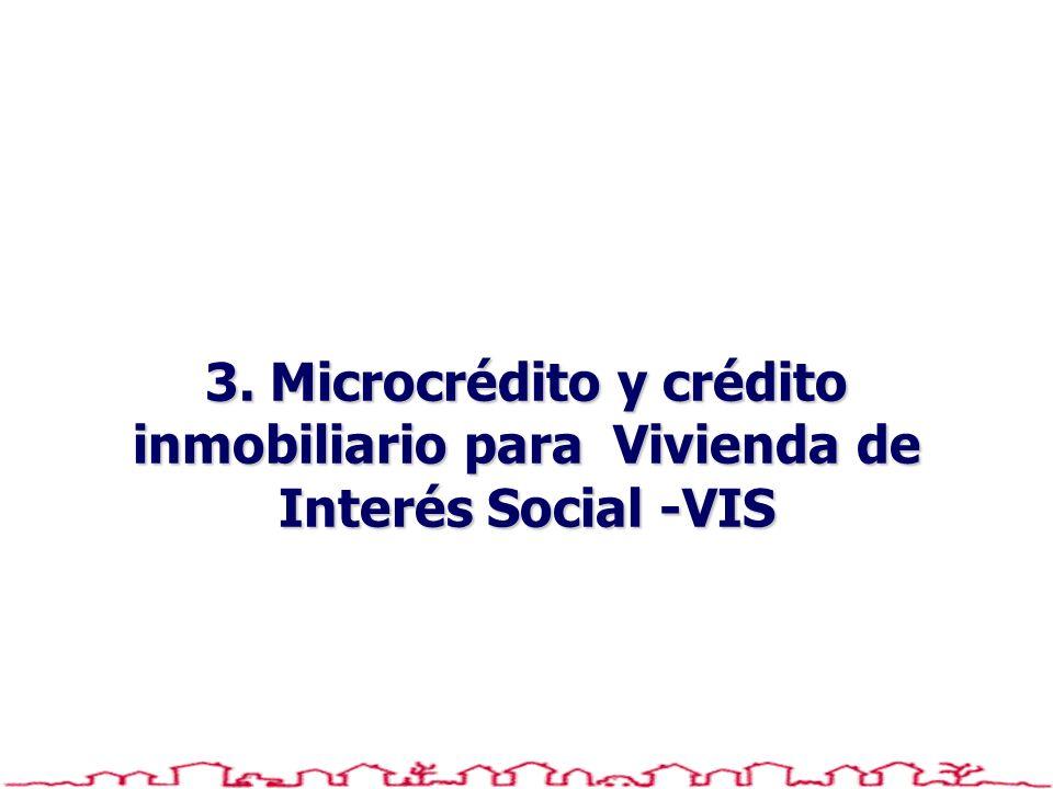 3. Microcrédito y crédito inmobiliario para Vivienda de Interés Social -VIS
