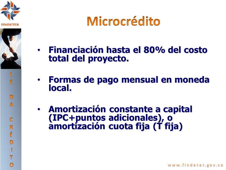 Microcrédito Financiación hasta el 80% del costo total del proyecto.
