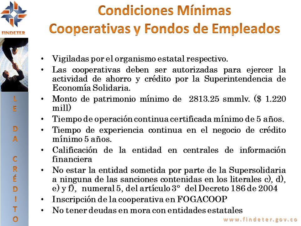 Condiciones Mínimas Cooperativas y Fondos de Empleados