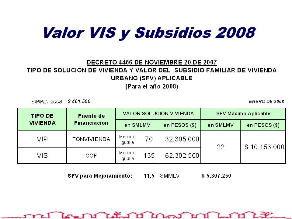 Valor VIS y Subsidios 2008