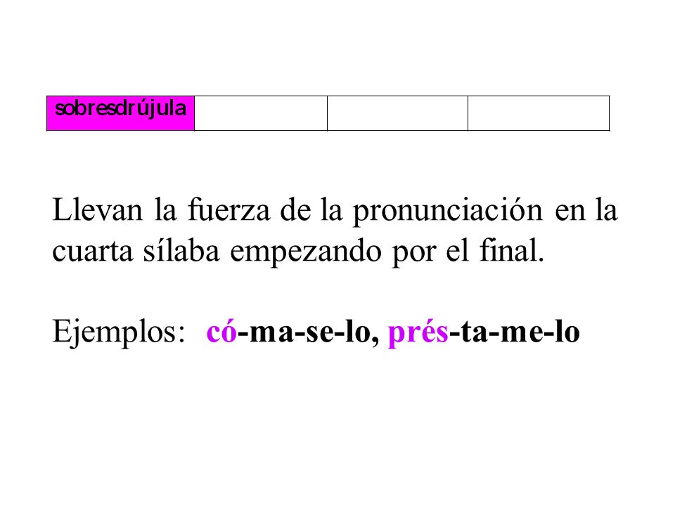 Llevan la fuerza de la pronunciación en la cuarta sílaba empezando por el final.