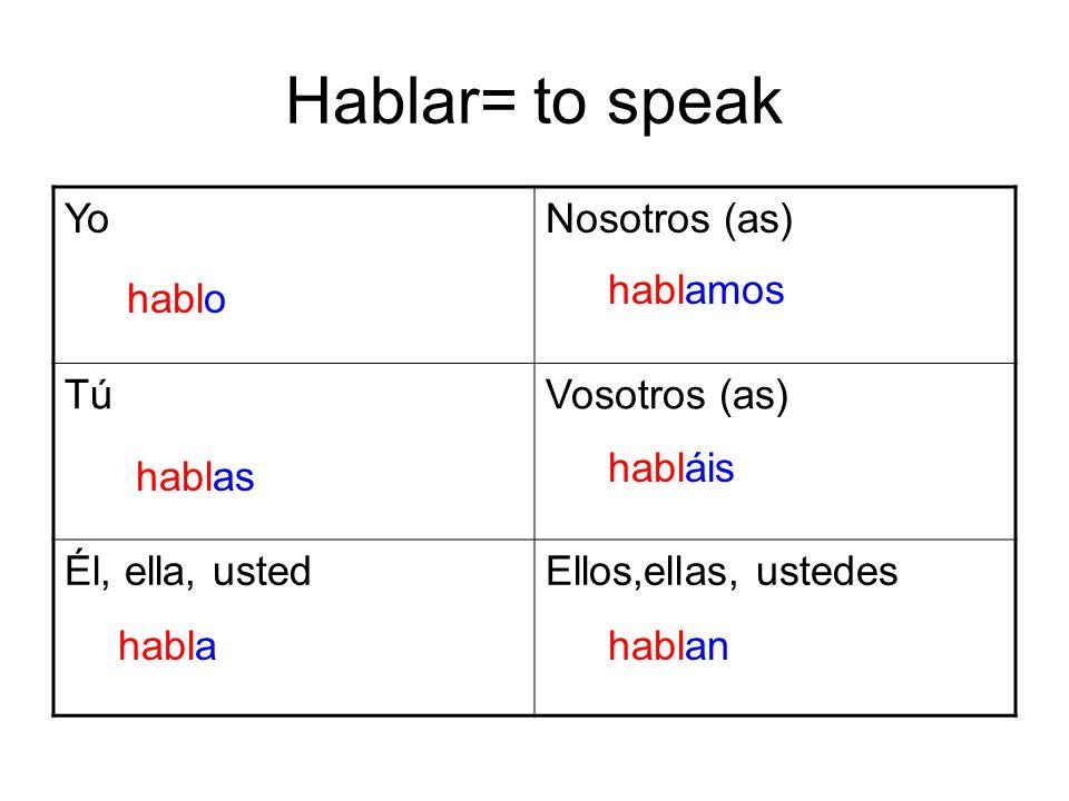 Hablar= to speak Yo Nosotros (as) Tú Vosotros (as) Él, ella, usted