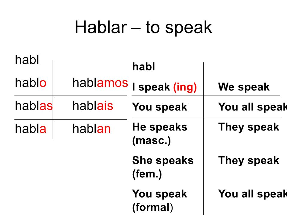 Hablar – to speak habl hablo hablamos hablas hablais habla hablan habl