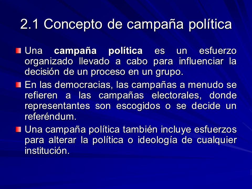 2.1 Concepto de campaña política