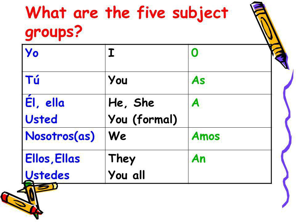 What are the five subject groups