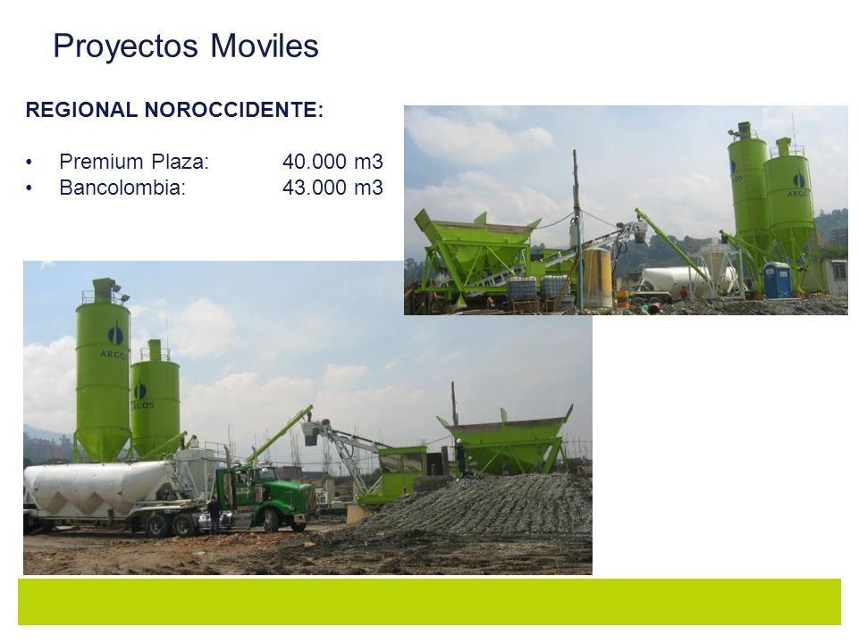 Proyectos Moviles REGIONAL NOROCCIDENTE: Premium Plaza: 40.000 m3