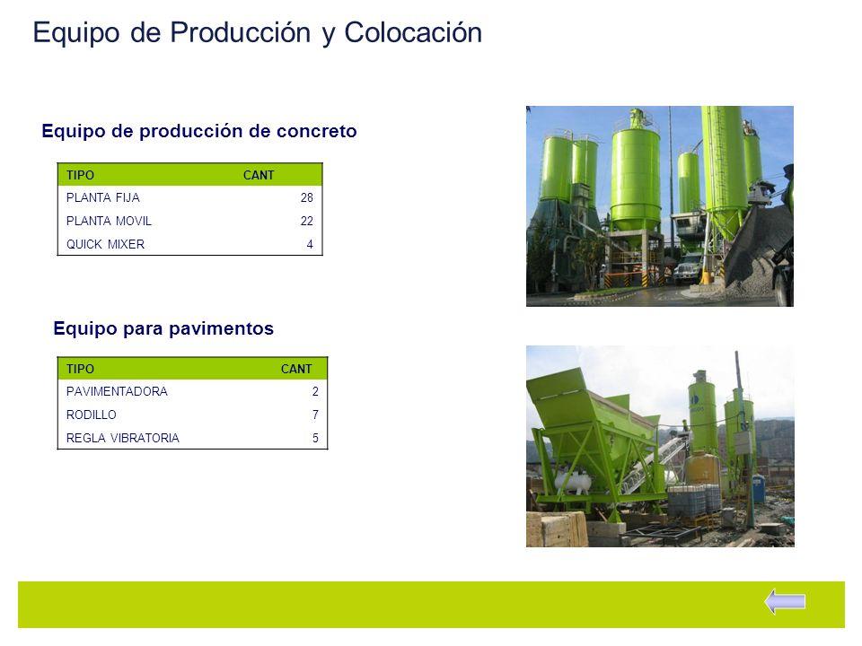 Equipo de Producción y Colocación