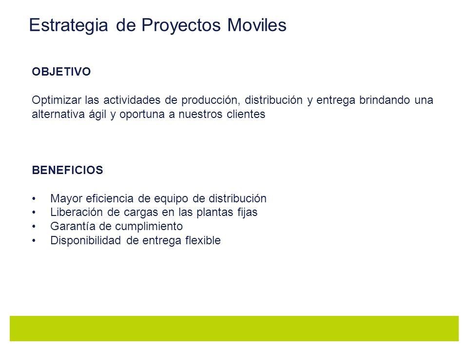 Estrategia de Proyectos Moviles