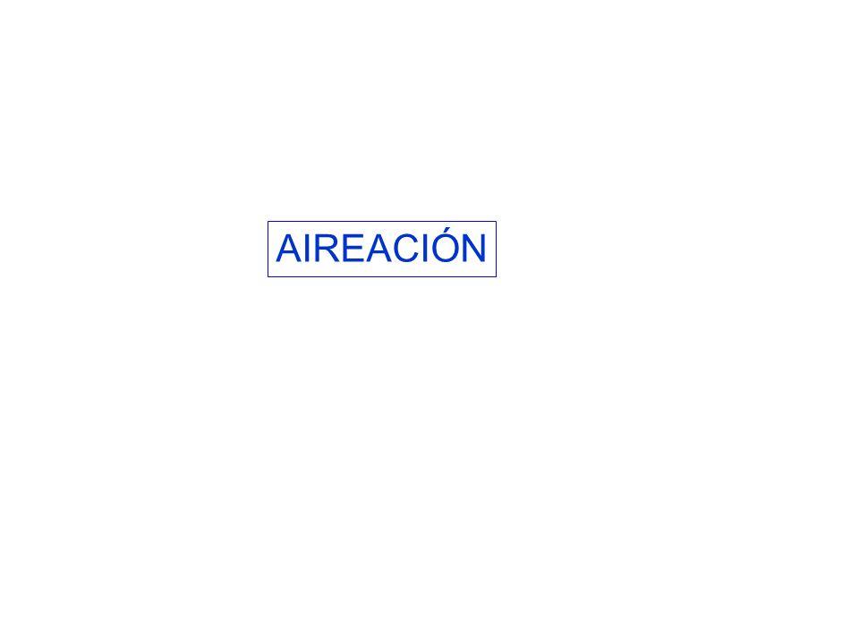 AIREACIÓN