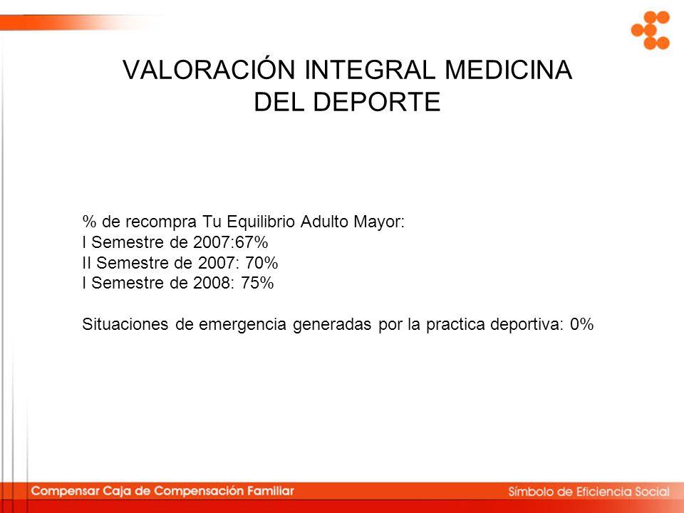 VALORACIÓN INTEGRAL MEDICINA DEL DEPORTE