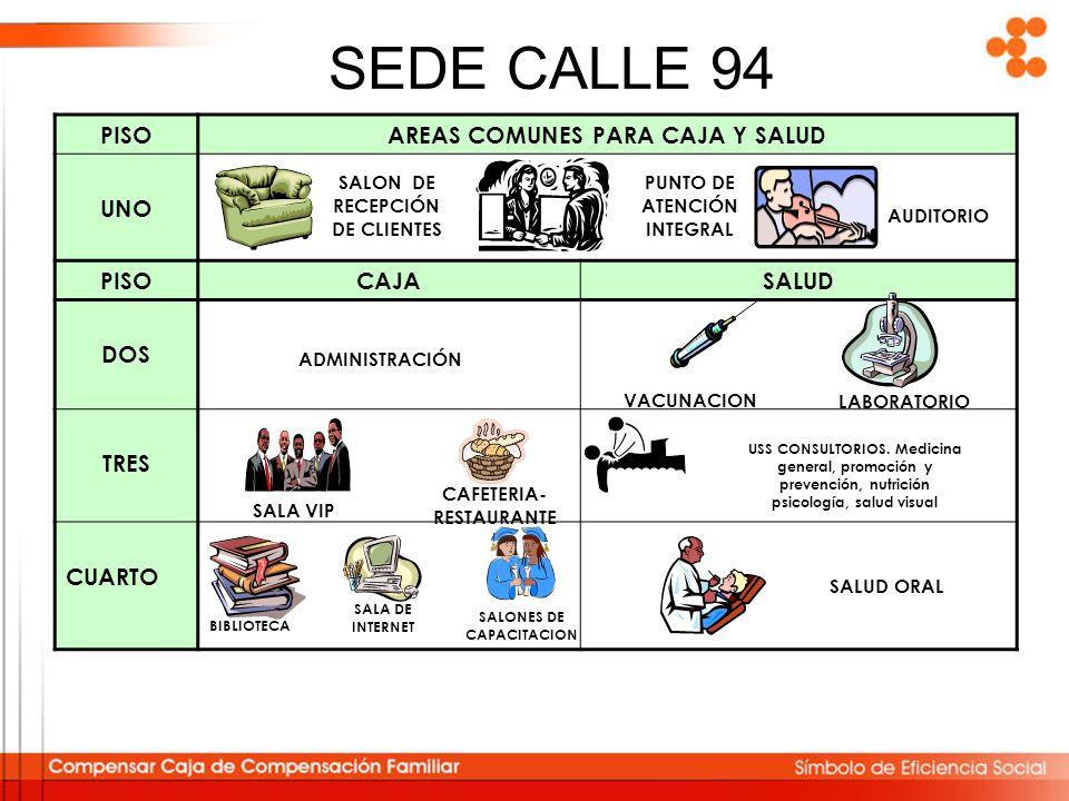 SEDE CALLE 94 PISO AREAS COMUNES PARA CAJA Y SALUD UNO CAJA SALUD DOS