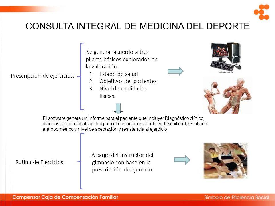 CONSULTA INTEGRAL DE MEDICINA DEL DEPORTE