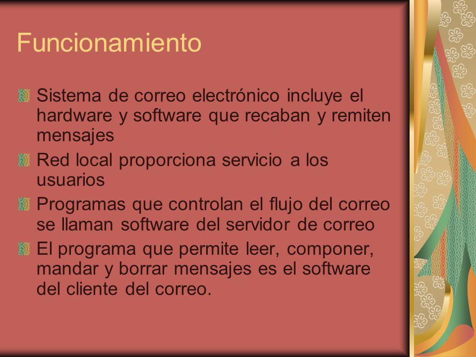 Funcionamiento Sistema de correo electrónico incluye el hardware y software que recaban y remiten mensajes.