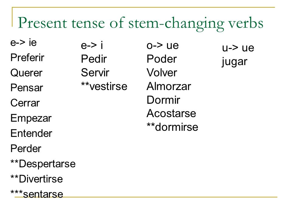 Present tense of stem-changing verbs