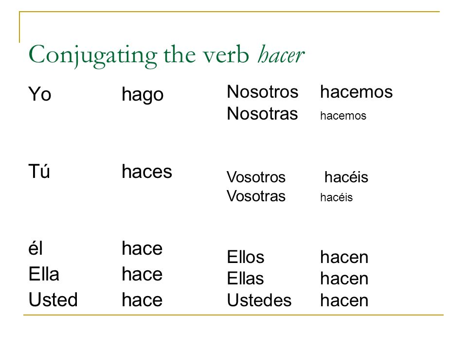 Conjugating the verb hacer