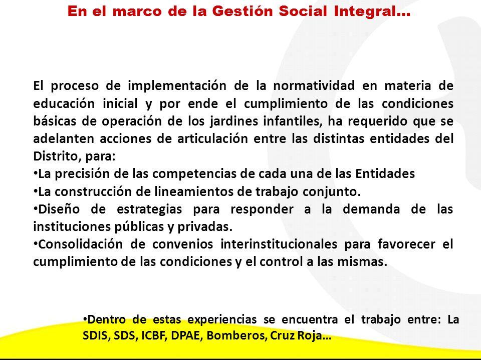En el marco de la Gestión Social Integral…