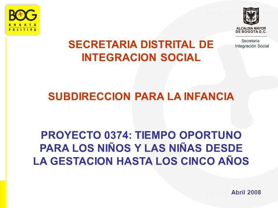 SECRETARIA DISTRITAL DE INTEGRACION SOCIAL