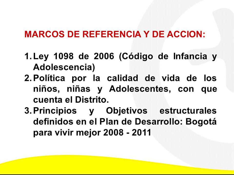 MARCOS DE REFERENCIA Y DE ACCION: