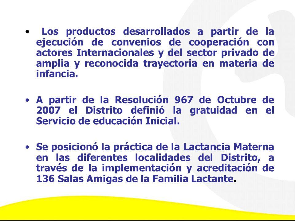 Los productos desarrollados a partir de la ejecución de convenios de cooperación con actores Internacionales y del sector privado de amplia y reconocida trayectoria en materia de infancia.
