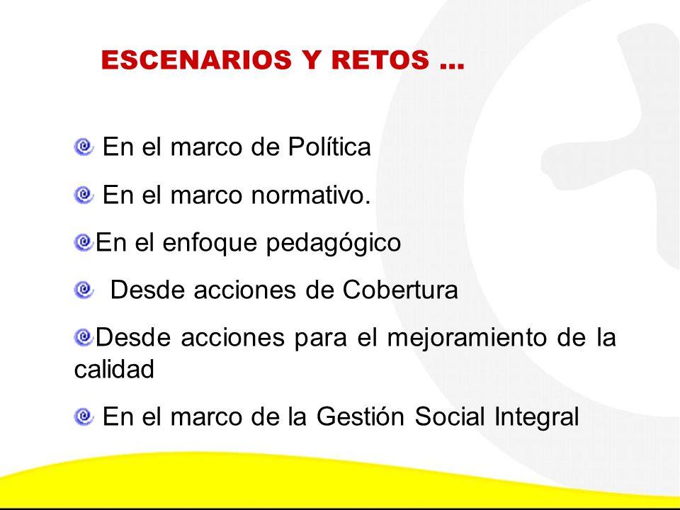 ESCENARIOS Y RETOS …En el marco de Política. En el marco normativo. En el enfoque pedagógico. Desde acciones de Cobertura.