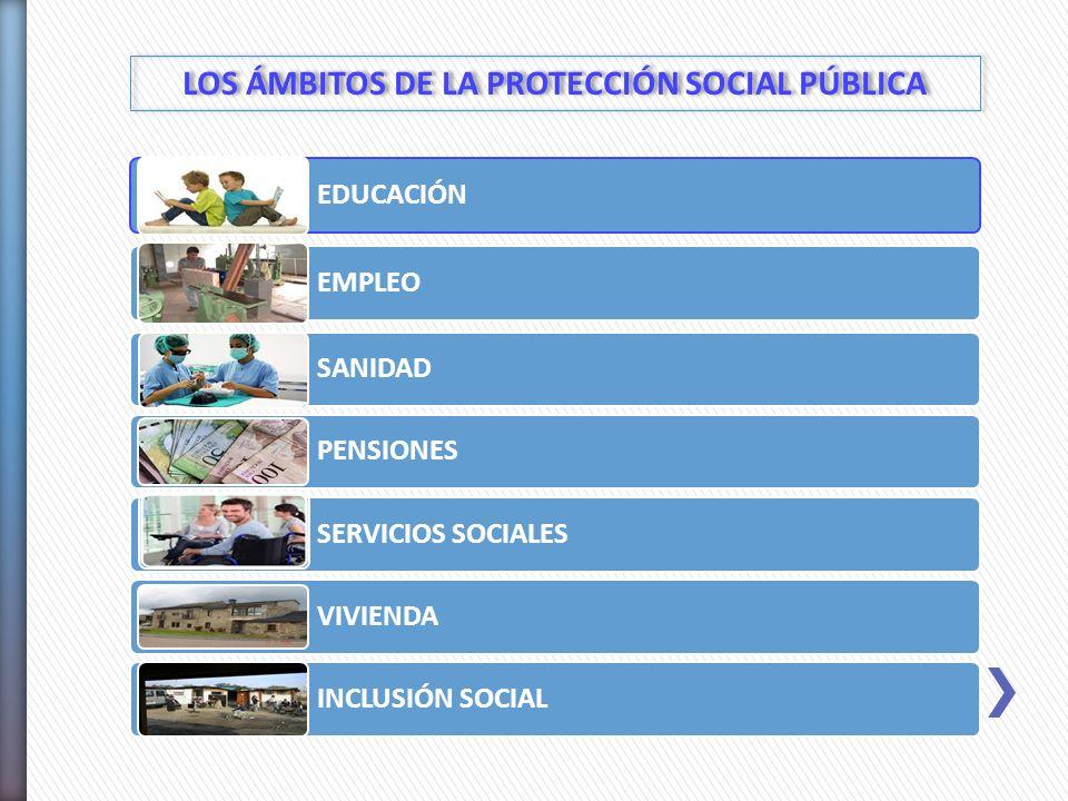 LOS ÁMBITOS DE LA PROTECCIÓN SOCIAL PÚBLICA