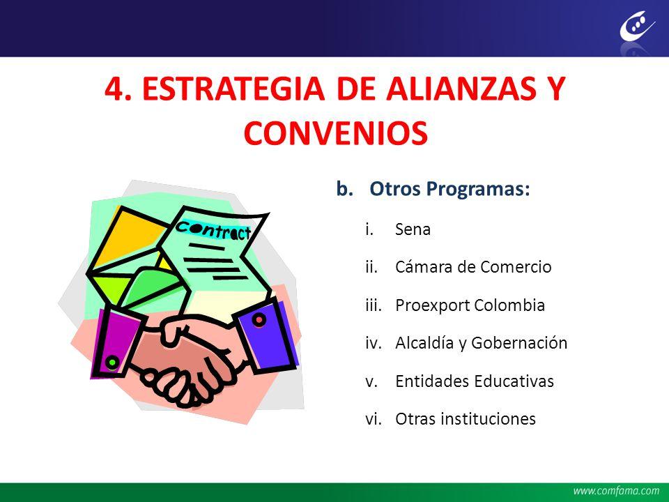 4. ESTRATEGIA DE ALIANZAS Y CONVENIOS