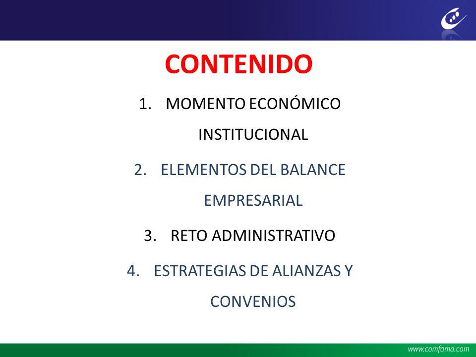CONTENIDO MOMENTO ECONÓMICO INSTITUCIONAL