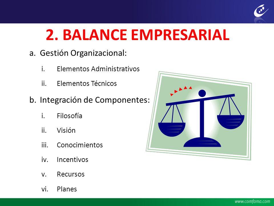 2. BALANCE EMPRESARIAL Gestión Organizacional: