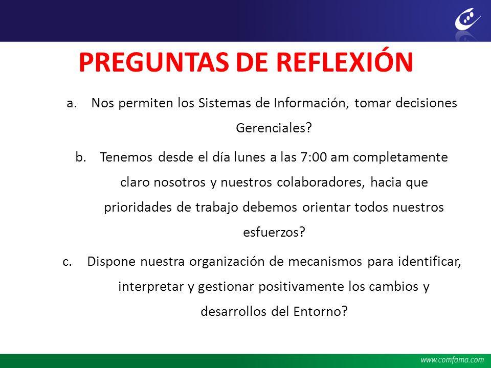 PREGUNTAS DE REFLEXIÓN