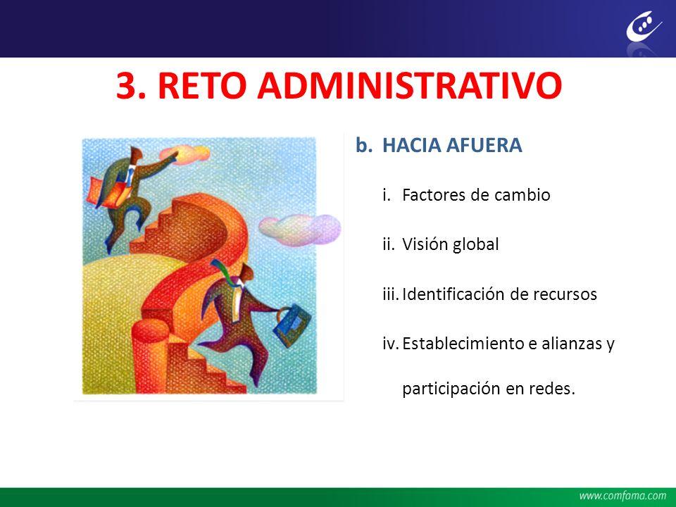 3. RETO ADMINISTRATIVO HACIA AFUERA Factores de cambio Visión global