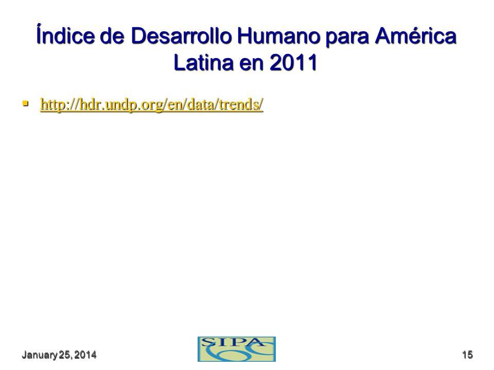 Índice de Desarrollo Humano para América Latina en 2011