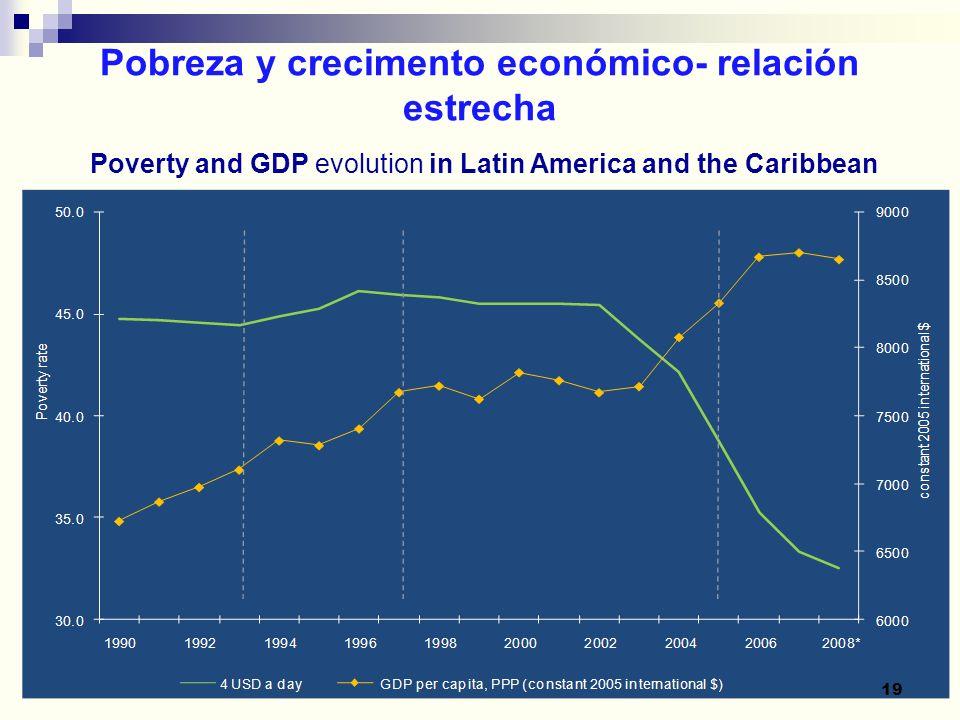 Pobreza y crecimento económico- relación estrecha
