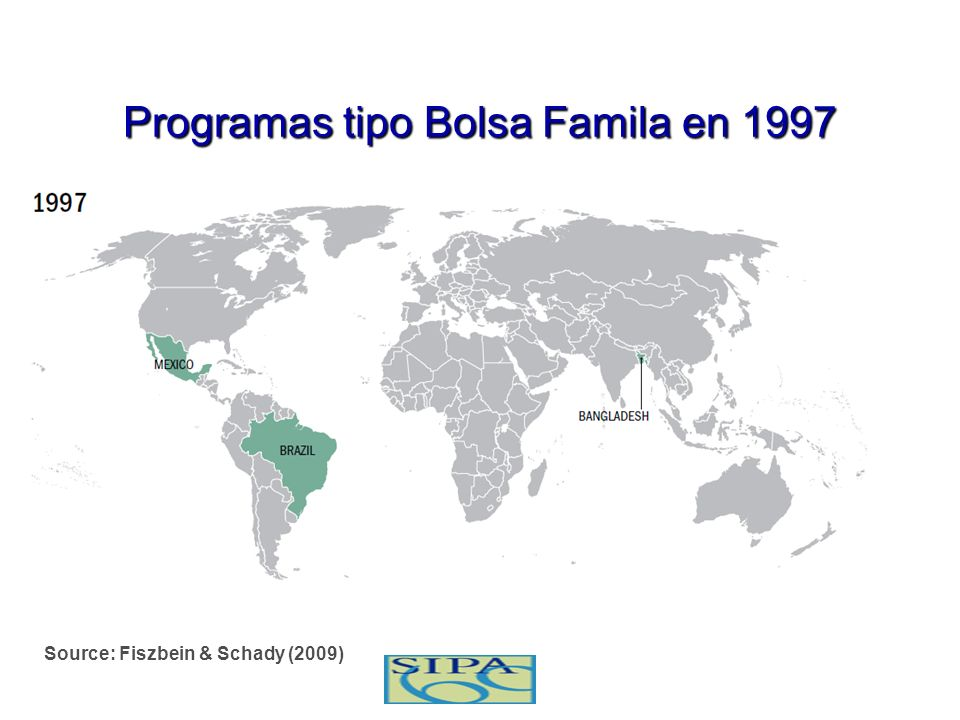Programas tipo Bolsa Famila en 1997