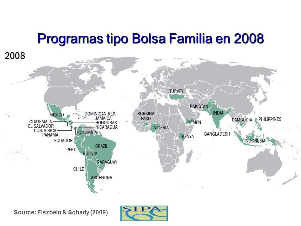 Programas tipo Bolsa Familia en 2008