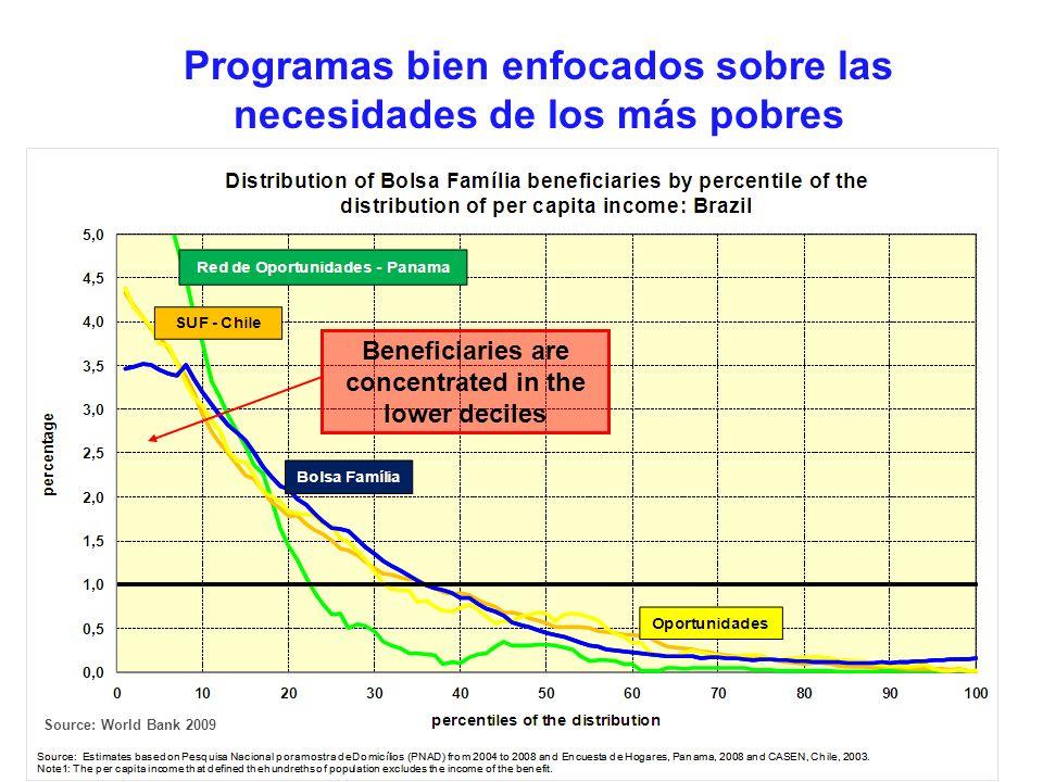 Programas bien enfocados sobre las necesidades de los más pobres