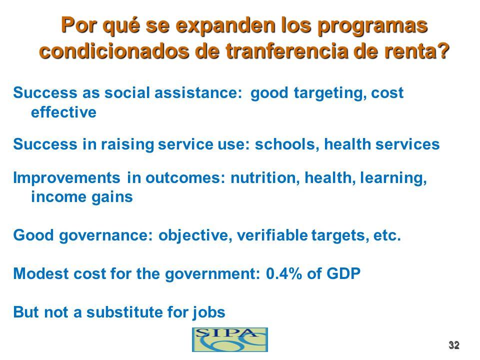 Por qué se expanden los programas condicionados de tranferencia de renta