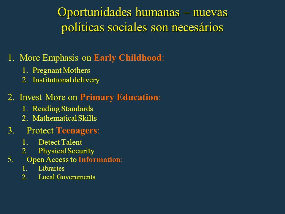 Oportunidades humanas – nuevas políticas sociales son necesários