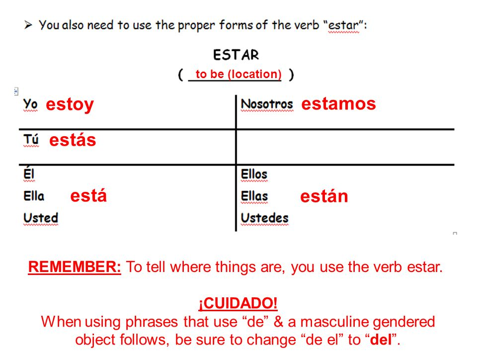 REMEMBER: To tell where things are, you use the verb estar.